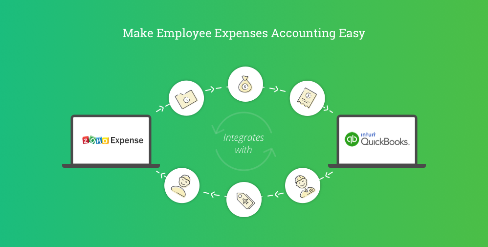 Creator-Scripts-Zoho-Expense-Quickbooks